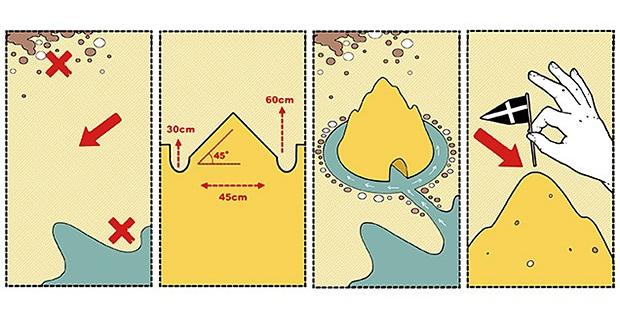 Renzo Piano: come costruire il castello di sabbia perfetto