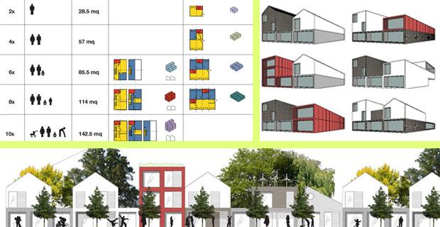 Architettura ecosostenibile bioarchitettura e sostenibilit for Progetti di edilizia eco friendly