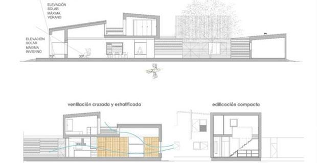 L architettura contemporanea incontra il sapere popolare for Case architettura moderna