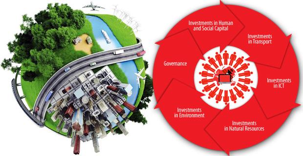 smart-city-imitazioni-a