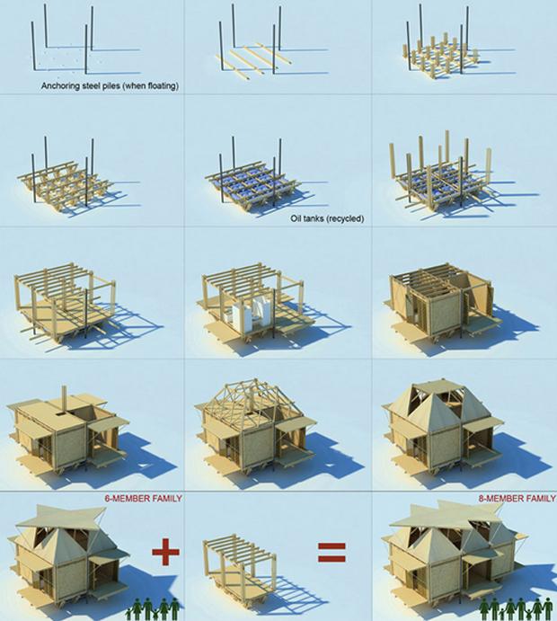 Il modulo in bambù che supera le calamità