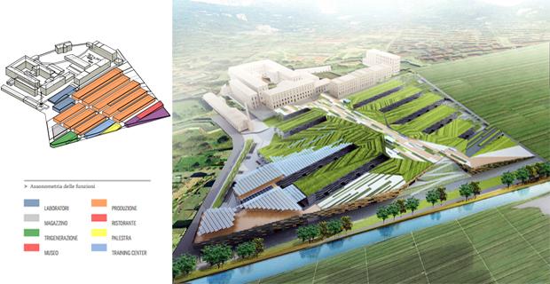 Un masterplan sostenibile per la ex manifattura tabacchi for Progetti di master suite