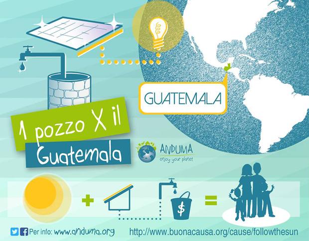 pozzo-solare-guatemala-b