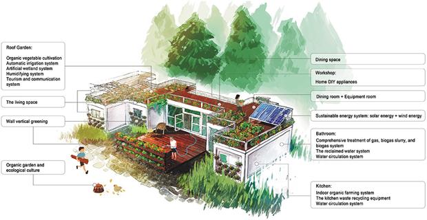 Lettuce-House-Beijing-o