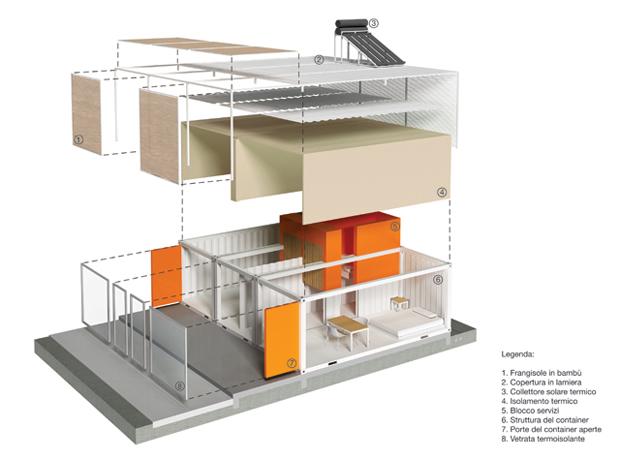 centro-salam-container-d