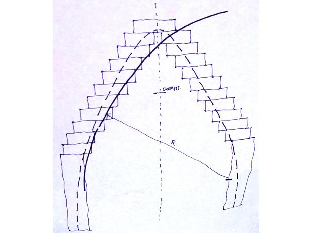 caption: disegno della sezione della cupola in hyper adobe con sistema di misurazione del raggio e della curvatura. La line R rappresenta la catena che misura l'uniformità delle circonferenze, mentre la linea laterale rappresenta la catena che testa la curvatura della cupola. Disegno da Obaruhu.org