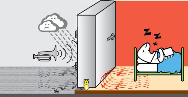 Guarnizioni per infissi eliminare gli spifferi di porte e finestre - Guarnizioni per porte e finestre ...