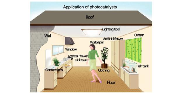 lampade-led-fotocatalisi-d
