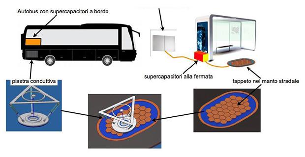 minibus-elettrico-sardegna-f