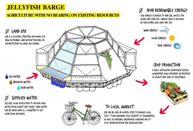 serra-idroponica-jellyfish-barge-b