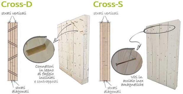 sistemi-strutturali-legno-b