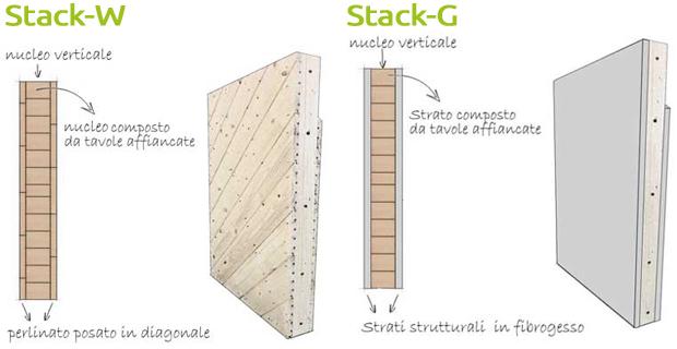 sistemi-strutturali-legno-c