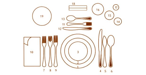 A tavola con creativit suggerimenti per apparecchiare con fiori frutta e colori - Apparecchiare la tavola bicchieri ...