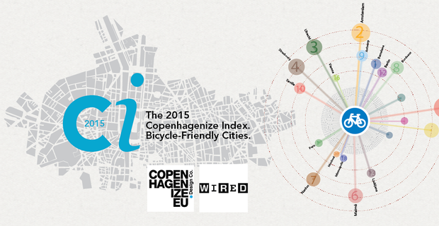 20-citta-copenhagenize-index-a