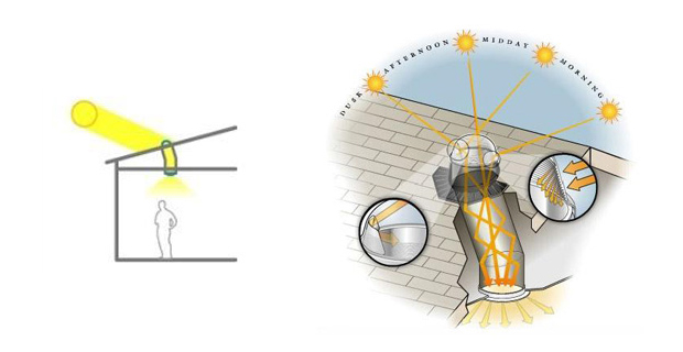 Tubi di luce come portare la luce naturale in una casa buia