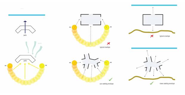 bioclimatica-casa-girasol-d