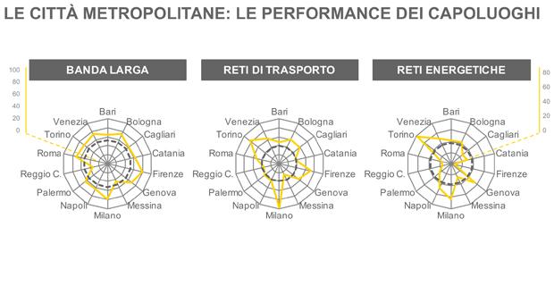 bologna-smart-city-2016-c