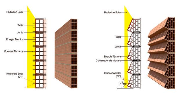 mattone-termodissipatore-f