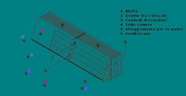 mattone-termodissipatore-g