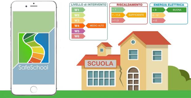App SafeSchool 4.0 di Enea