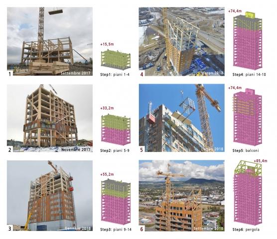 Le fasi costruttive dell'edificio più alto del mondo.
