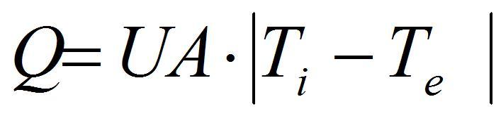 Formula-calcolo-potenza-termica