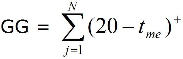 Formula per il calcolo dei gradi giorno in funzione delle zone climatiche e dei giorni di riscaldamento